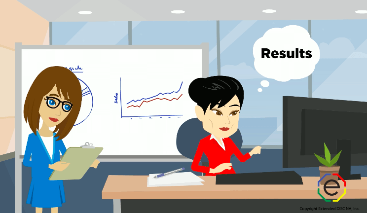 Animated D-style personality type wants results