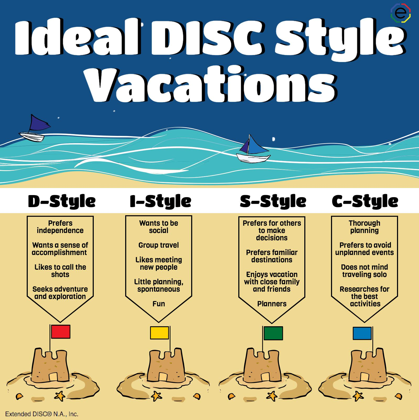 Choosing a perfect disc style vacation extended disc What is style