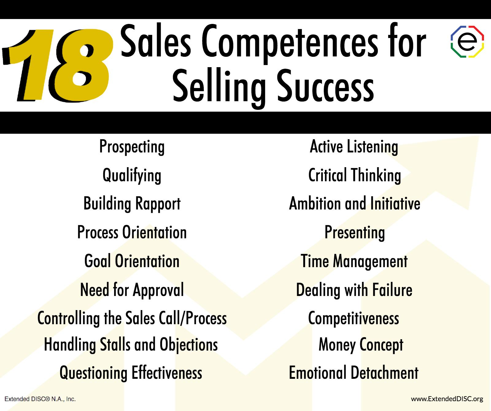 Sales Assessments 18 Sales Competences