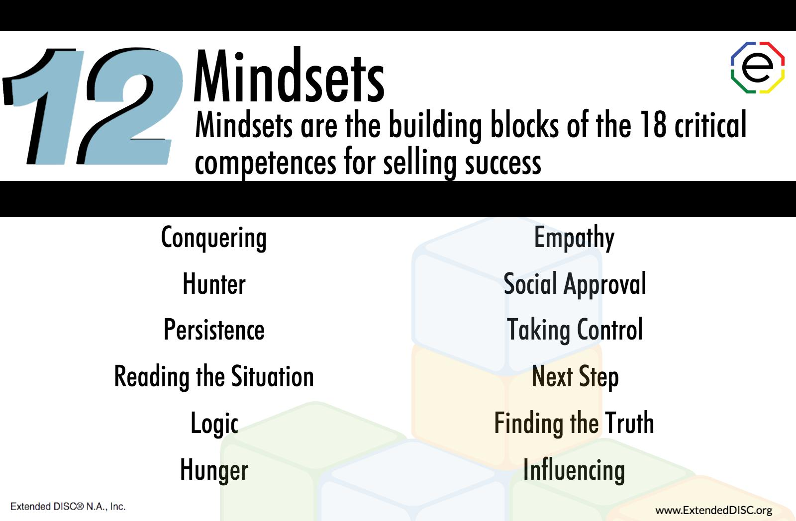 Sales Assessments 12 Mindsets