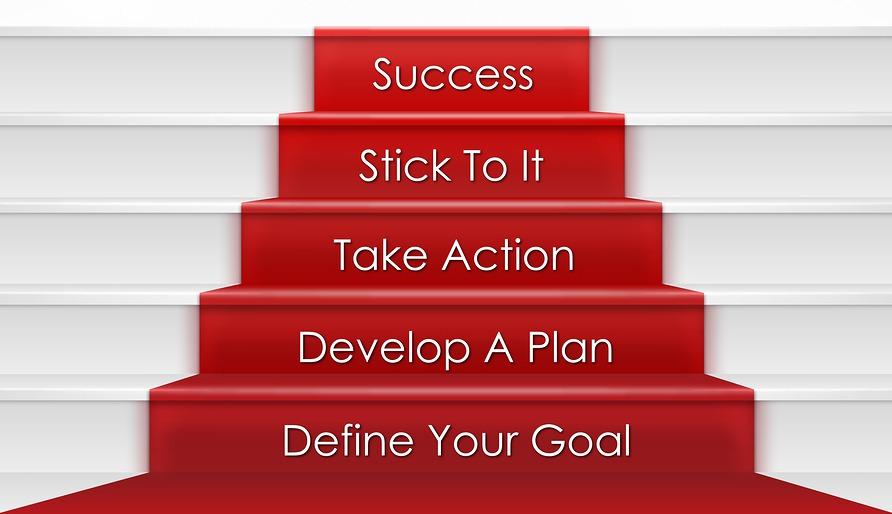 Behavioral Action Plan Step To Success